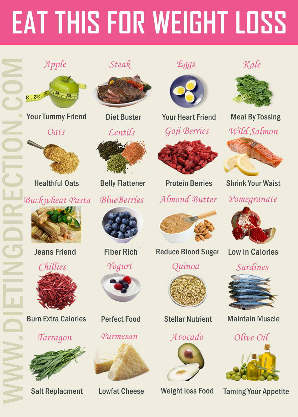 weight loss food guide